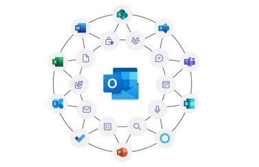 Microsoft One Outlook